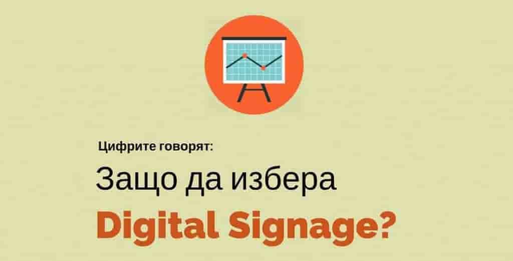 Няколко изненадващи факти за Digital Signage /инфографика/