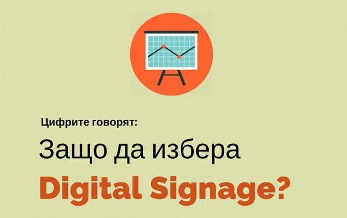 Няколко причини защо да избера Digital Signage